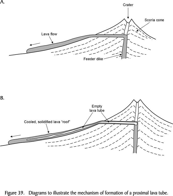 how are volcanoes formed diagram